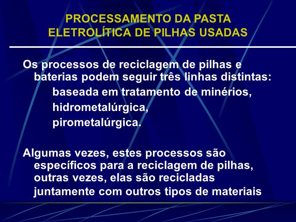 Os processos de reciclagem de pilhas e baterias podem seguir três linhas distintas: baseada em tratamento de minérios, hidrometalúrgica, pirometalúrgi