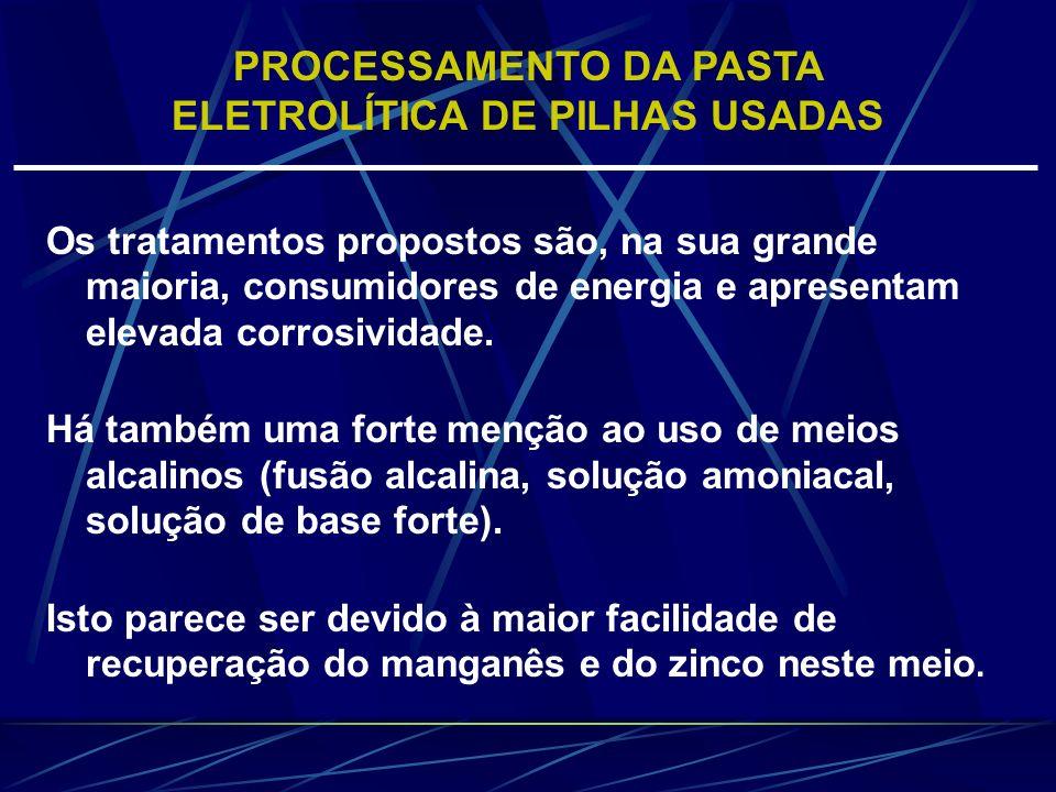 O tratamento de fusão permitiu o processamento diferenciado dos componentes principais da pasta eletrolítica: o manganês e o zinco.