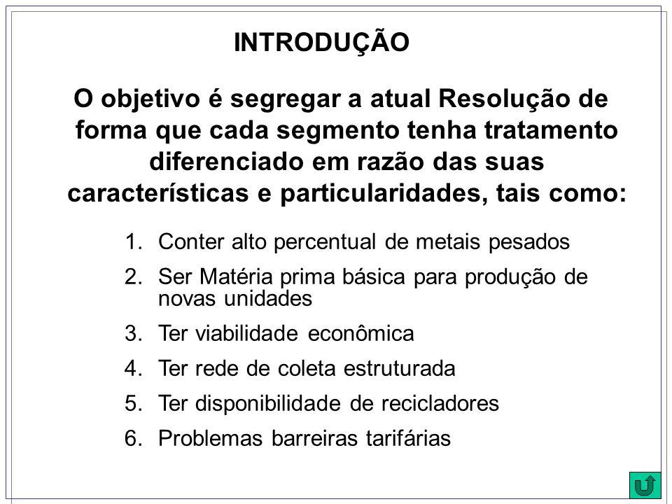 DIÁRIO OFICIAL DA UNIÃO nº 248 de 21.12.2000 (pág.