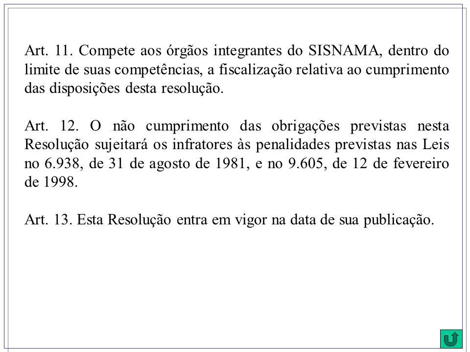 Art. 11. Compete aos órgãos integrantes do SISNAMA, dentro do limite de suas competências, a fiscalização relativa ao cumprimento das disposições dest