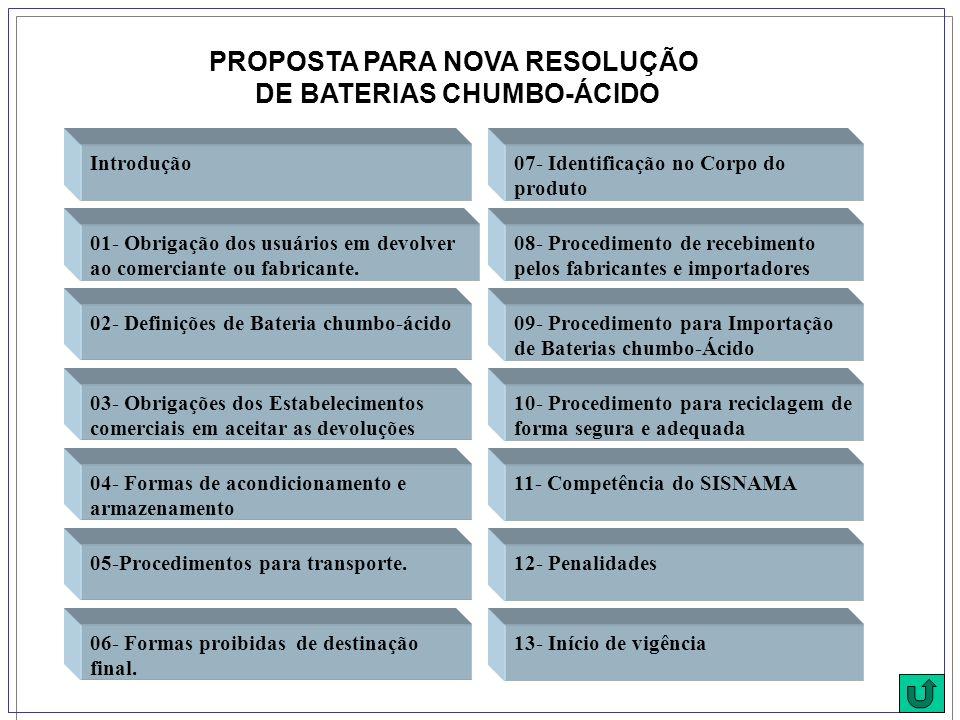Resolução Nº........, de....de.......... de 2004.