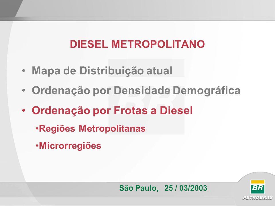 DIESEL METROPOLITANO São Paulo, 25 / 03/2003 Mapa de Distribuição atual Ordenação por Densidade Demográfica Ordenação por Frotas a Diesel Regiões Metropolitanas Microrregiões