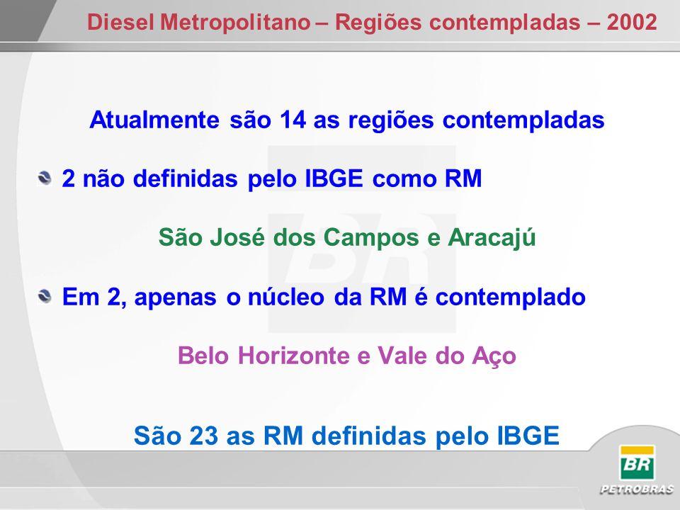 Diesel Metropolitano – Regiões contempladas – 2002 Atualmente são 14 as regiões contempladas 2 não definidas pelo IBGE como RM São José dos Campos e Aracajú Em 2, apenas o núcleo da RM é contemplado Belo Horizonte e Vale do Aço São 23 as RM definidas pelo IBGE