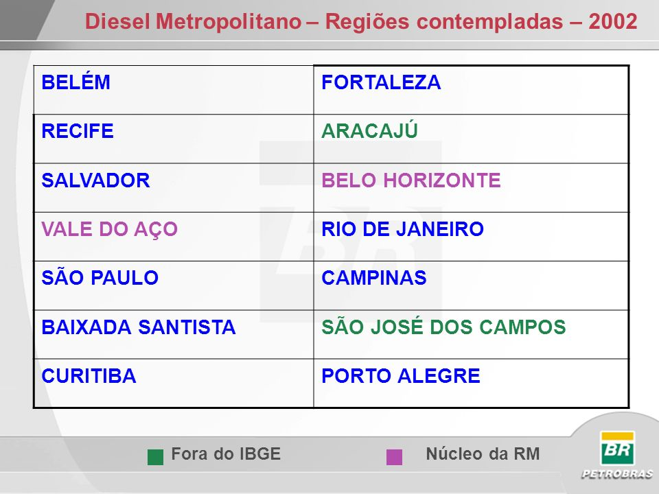 IBGE – MESORREGIÕES c/ Densidade Demogr x PIB per capta 1METROP.SÃO PAULO 16(7)METROP.BELÉM 2(3)METROP.RIO DE JANEIROO17(23)GRANDE FLORIANÓPOLIS O3(5)DISTRITO FEDERAL 18(15)METROP.BH 4(2)METROP.RECIFE 19(29)RIBEIRÃO PRETO - SP 5(8)CAMPINASO20(30)ARARAQUARA -SP 6(4)METROP.FORTALEZAO21(25)VALE DO ITAJAÍ - SC O7(11) MACRO METROP.PAULISTA O22(27)SUL CATARINENSE O8(18)PIRACICABA -SPO23(32)NORTE FLUMINENSE -RJ O9(21)VALE PARAÍBA PAULISTAO24(38)MARILIA -SP 10 (13)METROP.PORTO ALEGREO25(10)LESTE POTIGUAR - RN 11(6)METROP.SALVADORO26(9)MATA PARAIBANA O12CENTRAL - ESO27(34)CENTRO FLUMINEN -RJ 13(20)BAIXADAS - RJO28(14)MATA PERNAMBUCANA O14(22)SUL FLUMINENSE - RJO29(31)NORTE CENTRAL PARANAE 15(19)METROP.CURITIBAO30(43)BAURÚ - SP