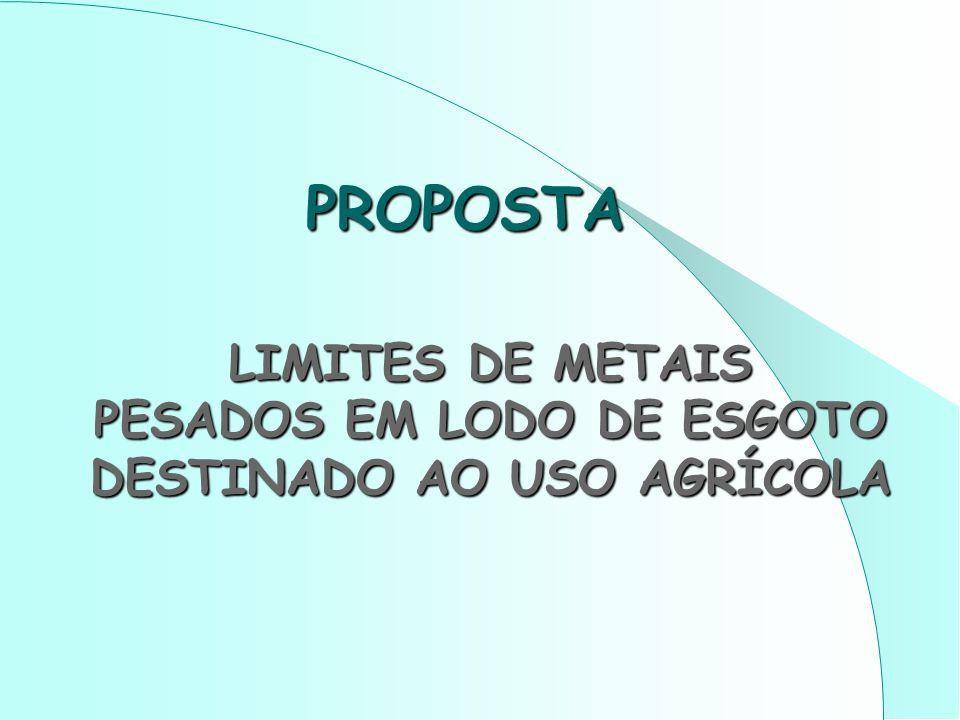 Adriana M.M. Pires - Embrapa Meio Ambiente Carlos Silva - UFLA Cássio H.