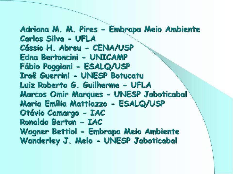 Adriana M. M. Pires - Embrapa Meio Ambiente Carlos Silva - UFLA Cássio H.