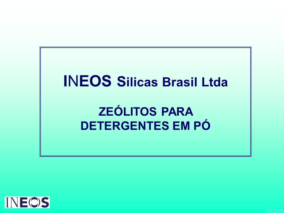 10/2001 INEOS S ilicas Brasil Ltda ZEÓLITOS PARA DETERGENTES EM PÓ