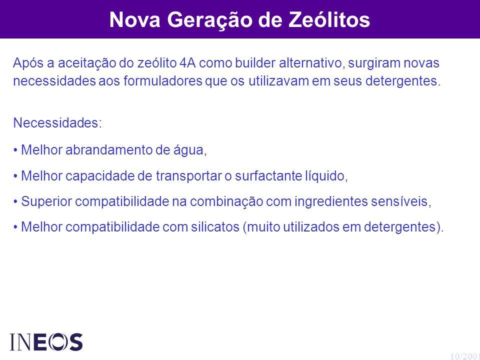 10/2001 Nova Geração de Zeólitos Após a aceitação do zeólito 4A como builder alternativo, surgiram novas necessidades aos formuladores que os utilizav