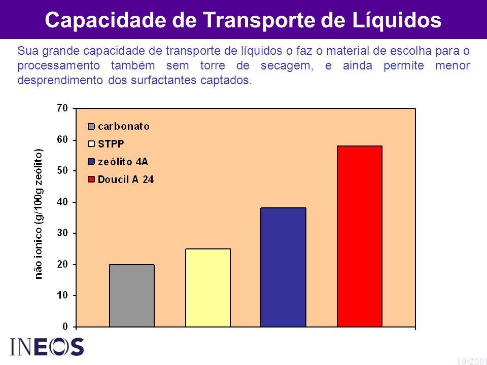 10/2001 Capacidade de Transporte de Líquidos Sua grande capacidade de transporte de líquidos o faz o material de escolha para o processamento também s