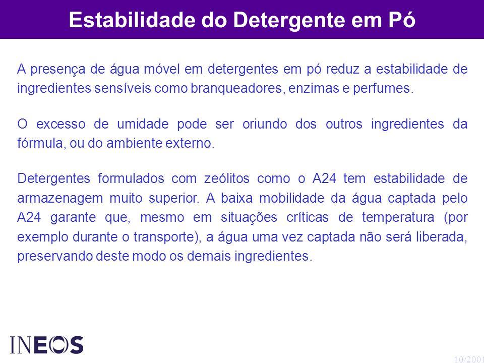 10/2001 Estabilidade do Detergente em Pó A presença de água móvel em detergentes em pó reduz a estabilidade de ingredientes sensíveis como branqueador