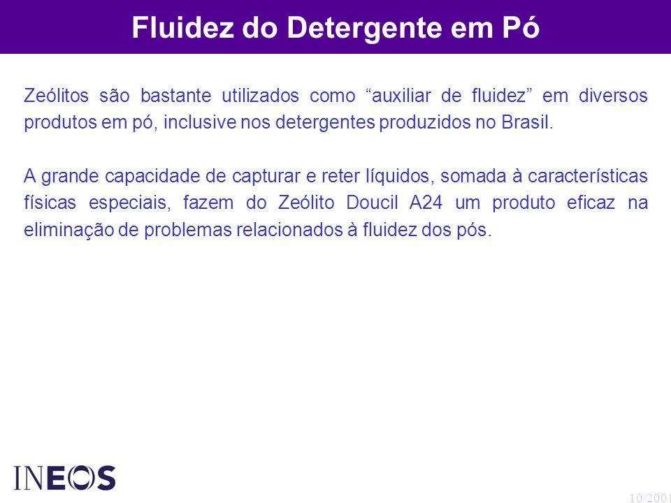 10/2001 Fluidez do Detergente em Pó Zeólitos são bastante utilizados como auxiliar de fluidez em diversos produtos em pó, inclusive nos detergentes pr