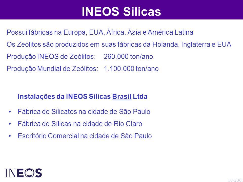 10/2001 ZEÓLITOS Zeólitos são sílicoaluminatos de sódio presentes em abundância na natureza.