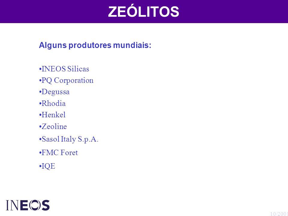 10/2001 ZEÓLITOS Matérias primas utilizadas na produção de Zeólitos Silicato de sódio Hidróxido de sódio Hidróxido de alumínio Na produção de Zeólitos não há geração de resíduos