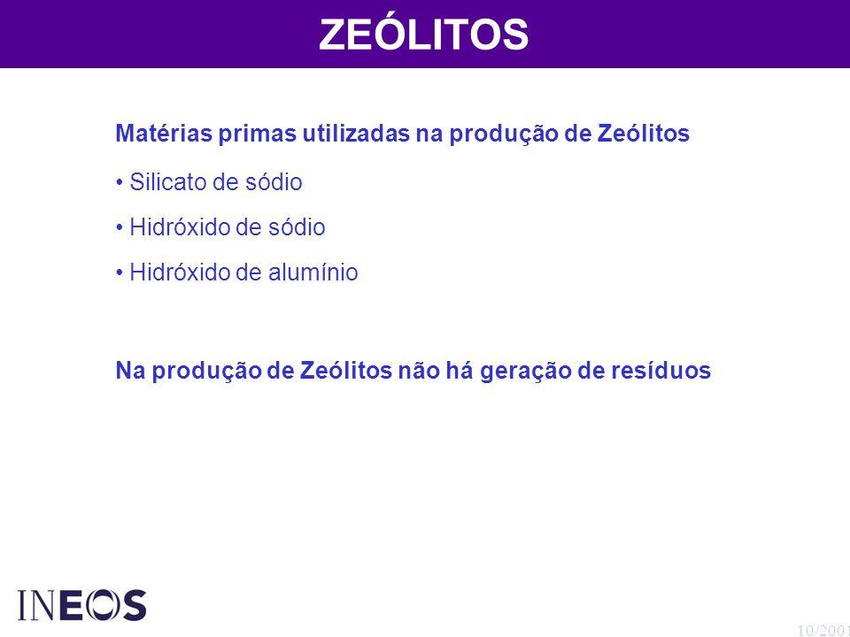 10/2001 ZEÓLITOS Matérias primas utilizadas na produção de Zeólitos Silicato de sódio Hidróxido de sódio Hidróxido de alumínio Na produção de Zeólitos