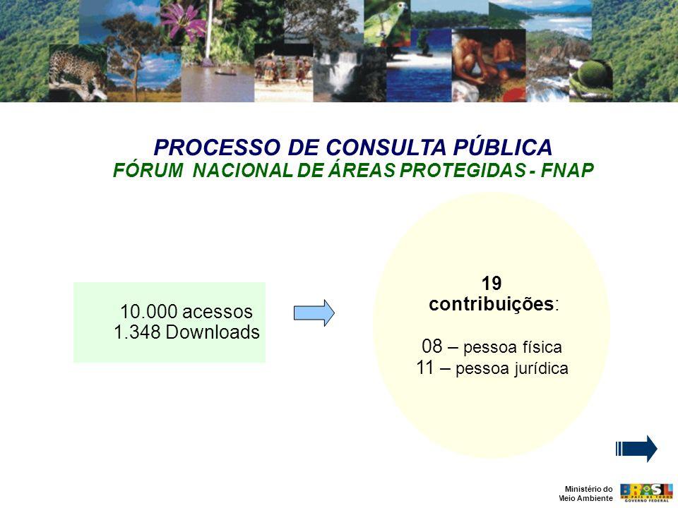 Ministério do Meio Ambiente PROCESSO DE CONSULTA PÚBLICA FÓRUM NACIONAL DE ÁREAS PROTEGIDAS - FNAP 10.000 acessos 1.348 Downloads 19 contribuições: 08 – pessoa física 11 – pessoa jurídica