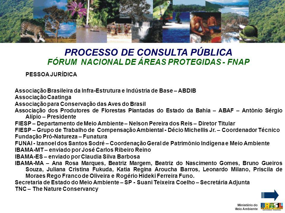 Ministério do Meio Ambiente PROCESSO DE CONSULTA PÚBLICA FÓRUM NACIONAL DE ÁREAS PROTEGIDAS - FNAP ssoísicas PESSOA JURÍDICA Associação Brasileira da