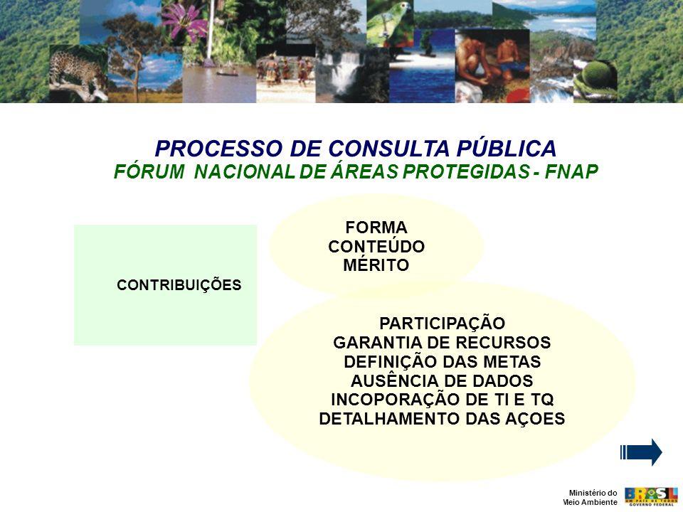 Ministério do Meio Ambiente CONTRIBUIÇÕES FORMA CONTEÚDO MÉRITO PARTICIPAÇÃO GARANTIA DE RECURSOS DEFINIÇÃO DAS METAS AUSÊNCIA DE DADOS INCOPORAÇÃO DE TI E TQ DETALHAMENTO DAS AÇOES PROCESSO DE CONSULTA PÚBLICA FÓRUM NACIONAL DE ÁREAS PROTEGIDAS - FNAP