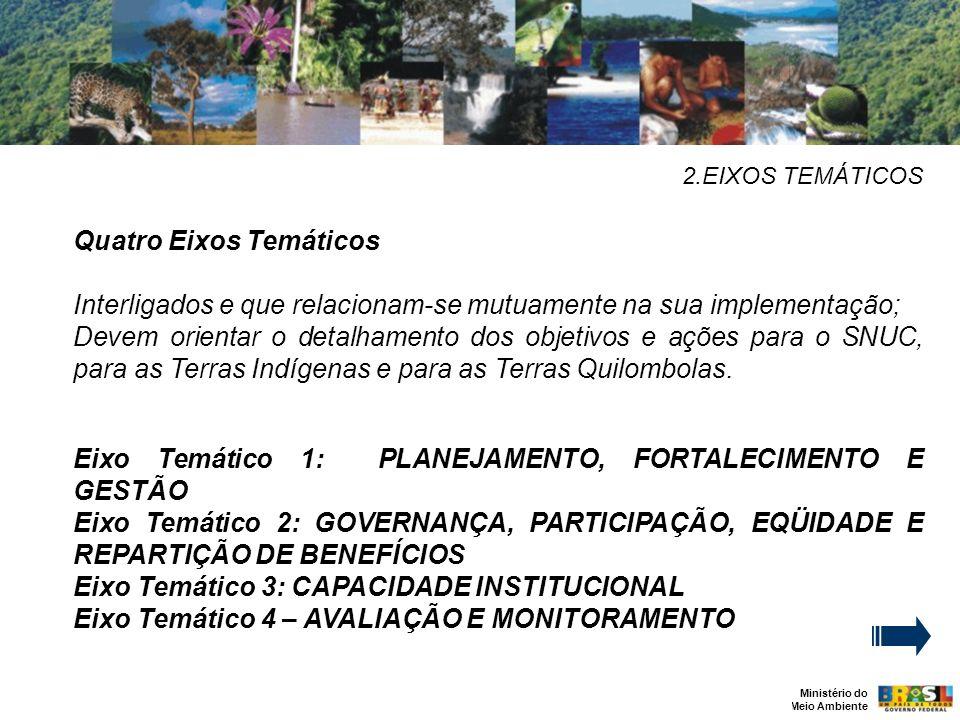 Ministério do Meio Ambiente 2.EIXOS TEMÁTICOS Quatro Eixos Temáticos Interligados e que relacionam-se mutuamente na sua implementação; Devem orientar o detalhamento dos objetivos e ações para o SNUC, para as Terras Indígenas e para as Terras Quilombolas.