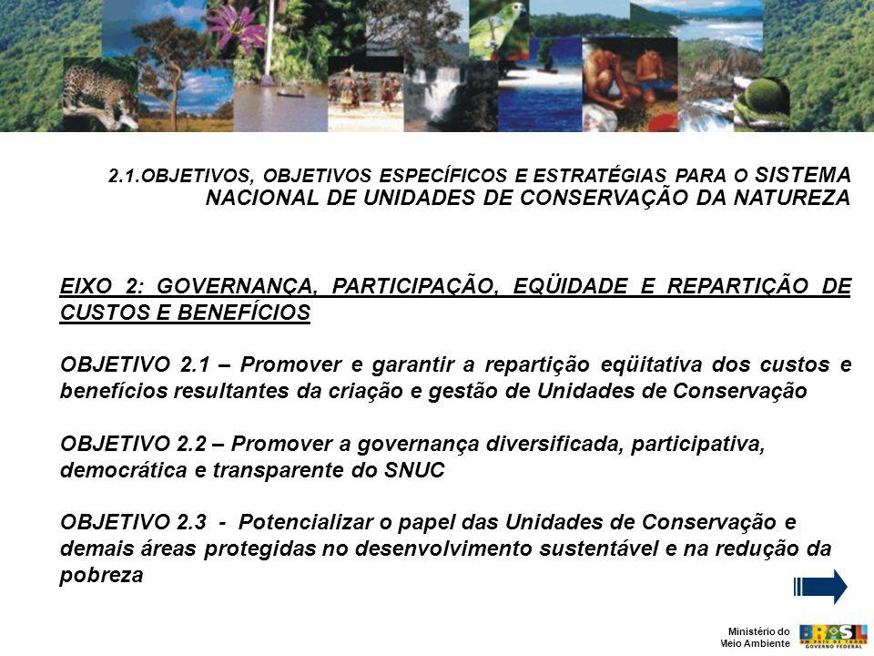 Ministério do Meio Ambiente 2.1.OBJETIVOS, OBJETIVOS ESPECÍFICOS E ESTRATÉGIAS PARA O SISTEMA NACIONAL DE UNIDADES DE CONSERVAÇÃO DA NATUREZA EIXO 2: