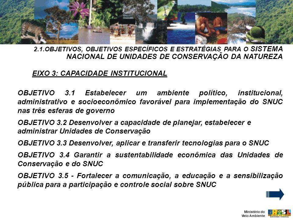 Ministério do Meio Ambiente 2.1.OBJETIVOS, OBJETIVOS ESPECÍFICOS E ESTRATÉGIAS PARA O SISTEMA NACIONAL DE UNIDADES DE CONSERVAÇÃO DA NATUREZA EIXO 3: