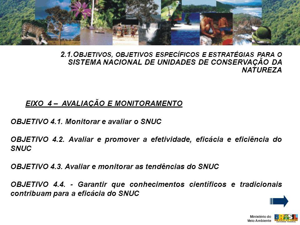 Ministério do Meio Ambiente 2.1.O BJETIVOS, OBJETIVOS ESPECÍFICOS E ESTRATÉGIAS PARA O SISTEMA NACIONAL DE UNIDADES DE CONSERVAÇÃO DA NATUREZA EIXO 4 – AVALIAÇÃO E MONITORAMENTO OBJETIVO 4.1.