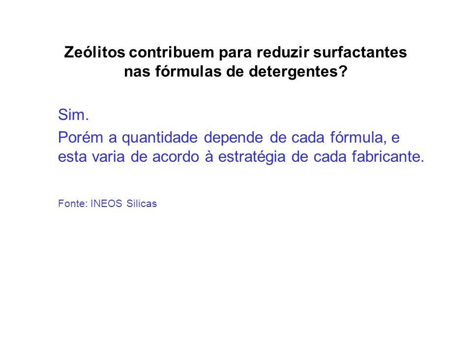 Zeólitos contribuem para reduzir surfactantes nas fórmulas de detergentes? Sim. Porém a quantidade depende de cada fórmula, e esta varia de acordo à e