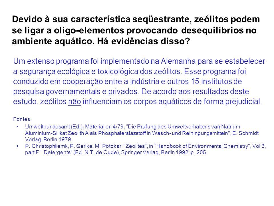 Devido à sua característica seqüestrante, zeólitos podem se ligar a oligo-elementos provocando desequilíbrios no ambiente aquático. Há evidências diss