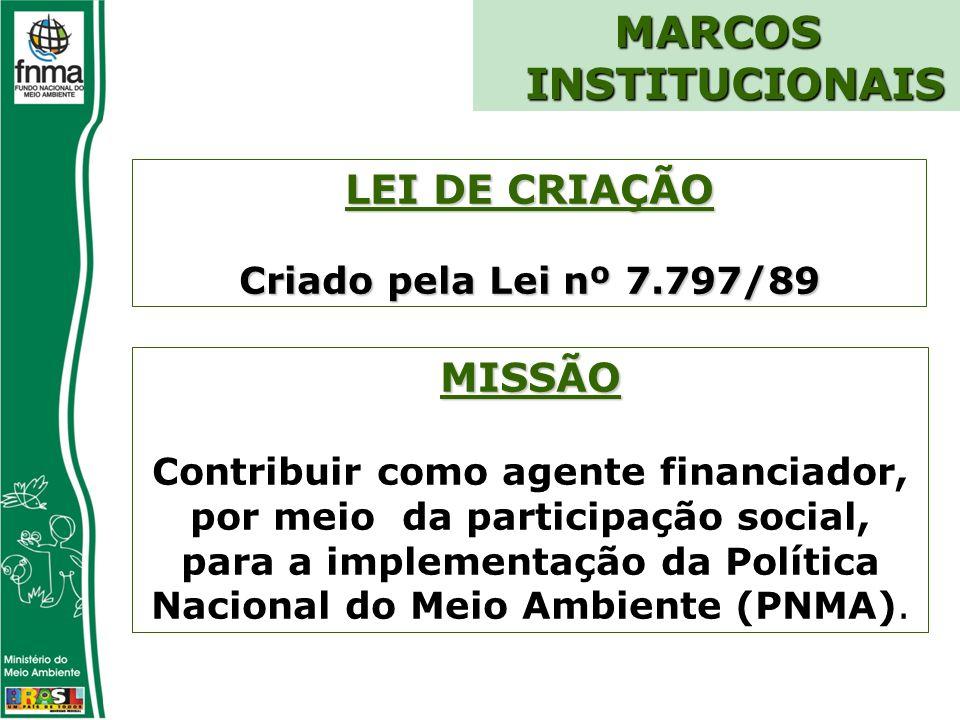 LEI DE CRIAÇÃO Criado pela Lei nº 7.797/89 MARCOS INSTITUCIONAIS MISSÃO Contribuir como agente financiador, por meio da participação social, para a implementação da Política Nacional do Meio Ambiente (PNMA).