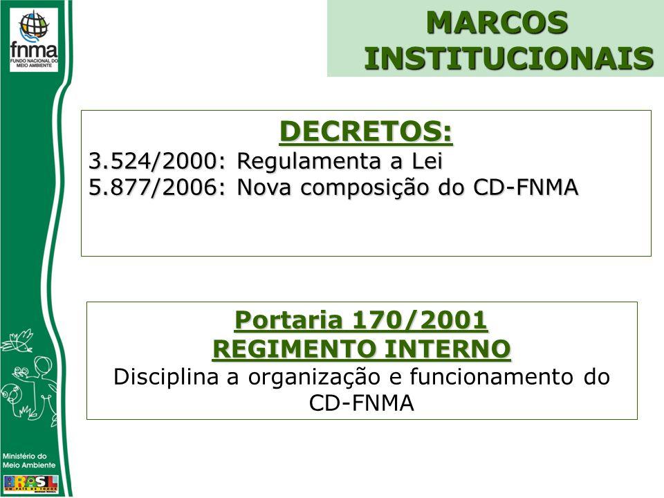 DECRETOS: 3.524/2000: Regulamenta a Lei 5.877/2006: Nova composição do CD-FNMA MARCOS INSTITUCIONAIS Portaria 170/2001 REGIMENTO INTERNO Disciplina a organização e funcionamento do CD-FNMA