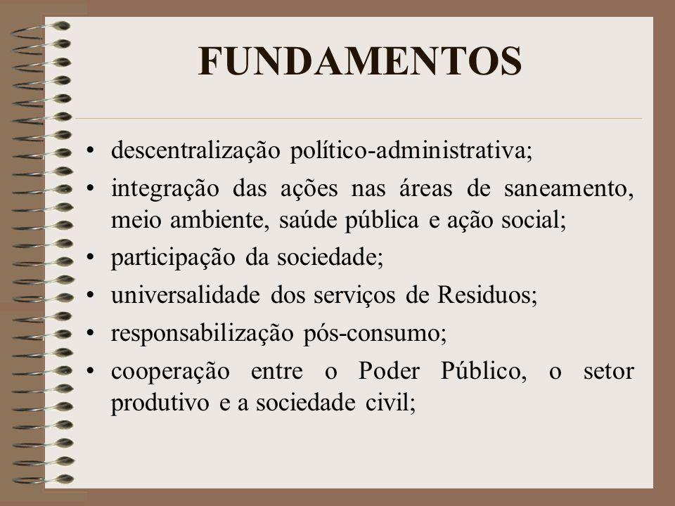 FUNDAMENTOS descentralização político-administrativa; integração das ações nas áreas de saneamento, meio ambiente, saúde pública e ação social; participação da sociedade; universalidade dos serviços de Residuos; responsabilização pós-consumo; cooperação entre o Poder Público, o setor produtivo e a sociedade civil;