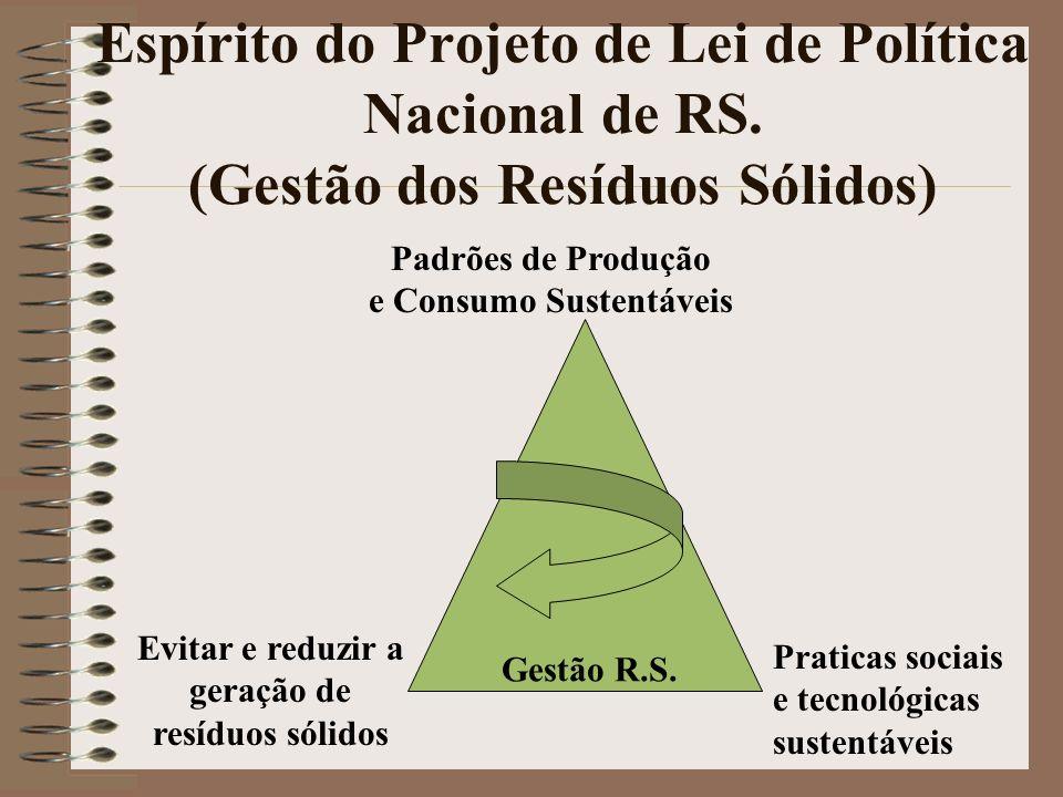 Padrões de Produção e Consumo Sustentáveis Praticas sociais e tecnológicas sustentáveis Evitar e reduzir a geração de resíduos sólidos Gestão R.S.