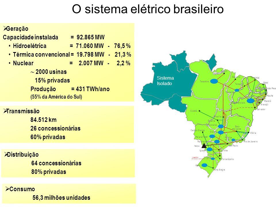 João Pessoa Jacui Porto Alegre Florianópolis Curitiba São Paulo Rio de Janeiro Paraíba do Sul Uruguai Vitória Belo Horizonte Itaipu Grande Paranaíba P