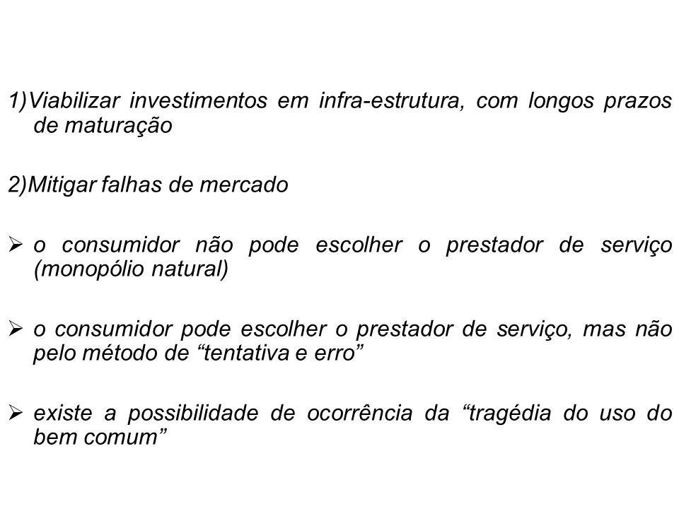 1)Viabilizar investimentos em infra-estrutura, com longos prazos de maturação 2)Mitigar falhas de mercado o consumidor não pode escolher o prestador d