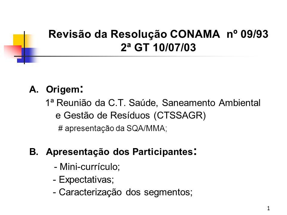 1 Revisão da Resolução CONAMA nº 09/93 2ª GT 10/07/03 A.Origem : 1ª Reunião da C.T.