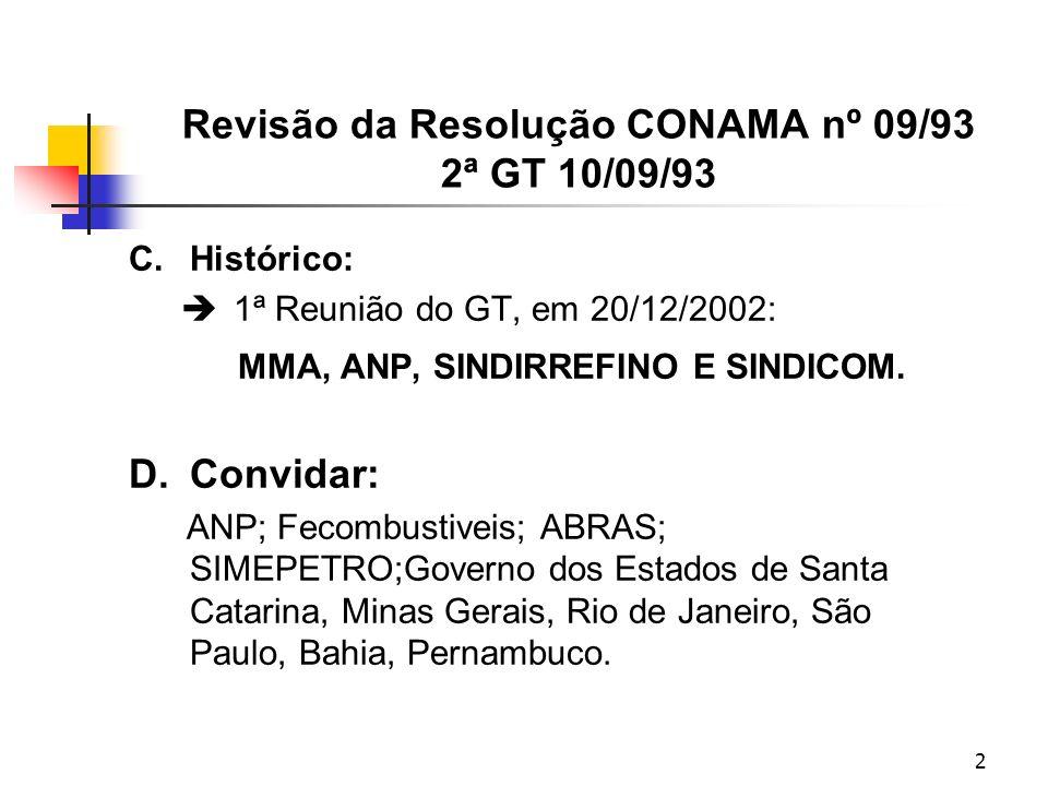 2 Revisão da Resolução CONAMA nº 09/93 2ª GT 10/09/93 C.Histórico: 1ª Reunião do GT, em 20/12/2002: MMA, ANP, SINDIRREFINO E SINDICOM.