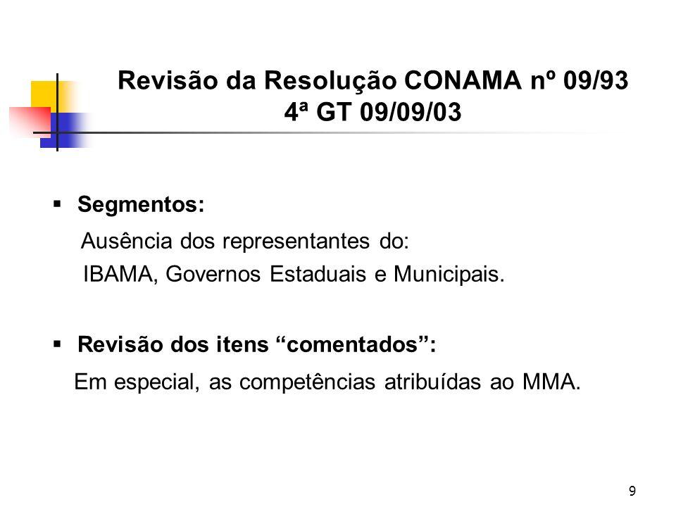 9 Revisão da Resolução CONAMA nº 09/93 4ª GT 09/09/03 Segmentos: Ausência dos representantes do: IBAMA, Governos Estaduais e Municipais.