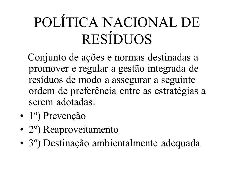 POLÍTICA NACIONAL DE RESÍDUOS Conjunto de ações e normas destinadas a promover e regular a gestão integrada de resíduos de modo a assegurar a seguinte