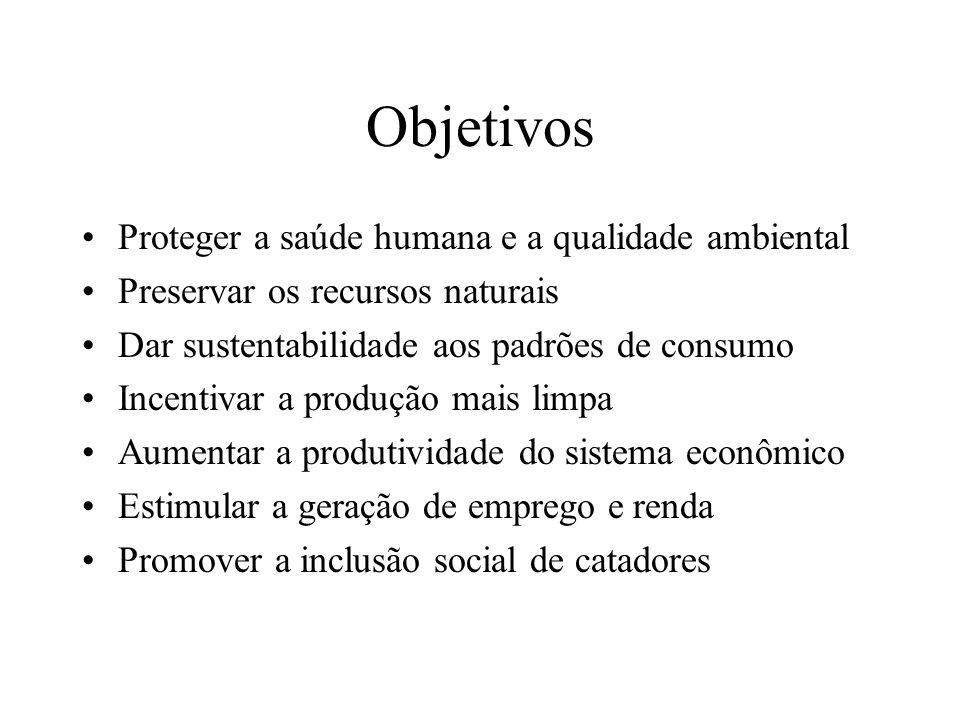 Princípios Prevenção Precaução Poluidor-pagador Responsabilidade solidária Responsabilidade sócio-ambiental Direito à informação Participação e controle social Desenvolvimento sustentável