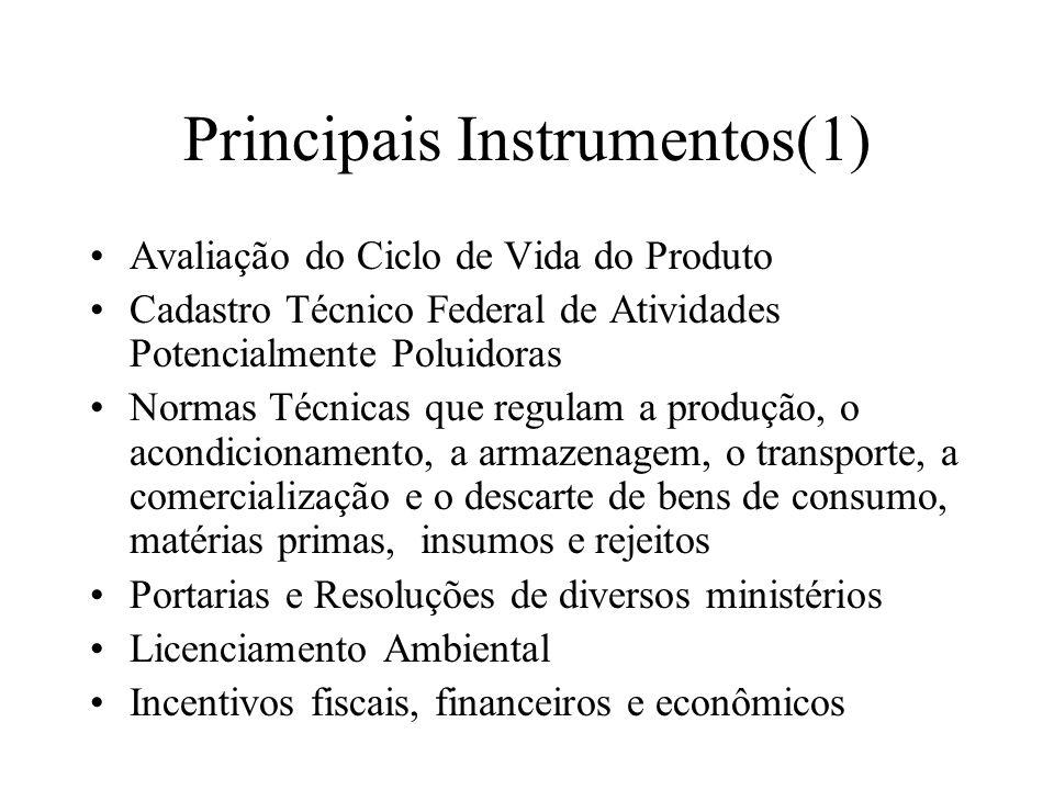 Principais Instrumentos(1) Avaliação do Ciclo de Vida do Produto Cadastro Técnico Federal de Atividades Potencialmente Poluidoras Normas Técnicas que