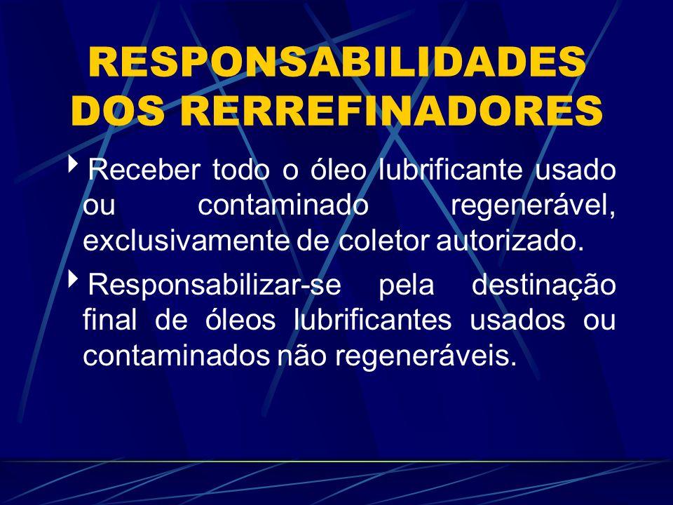 RESPONSABILIDADES DOS RERREFINADORES Receber todo o óleo lubrificante usado ou contaminado regenerável, exclusivamente de coletor autorizado. Responsa