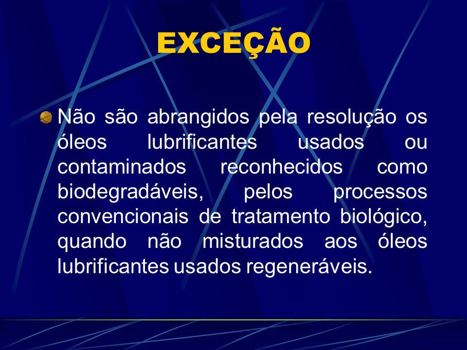 EXCEÇÃO Não são abrangidos pela resolução os óleos lubrificantes usados ou contaminados reconhecidos como biodegradáveis, pelos processos convencionai