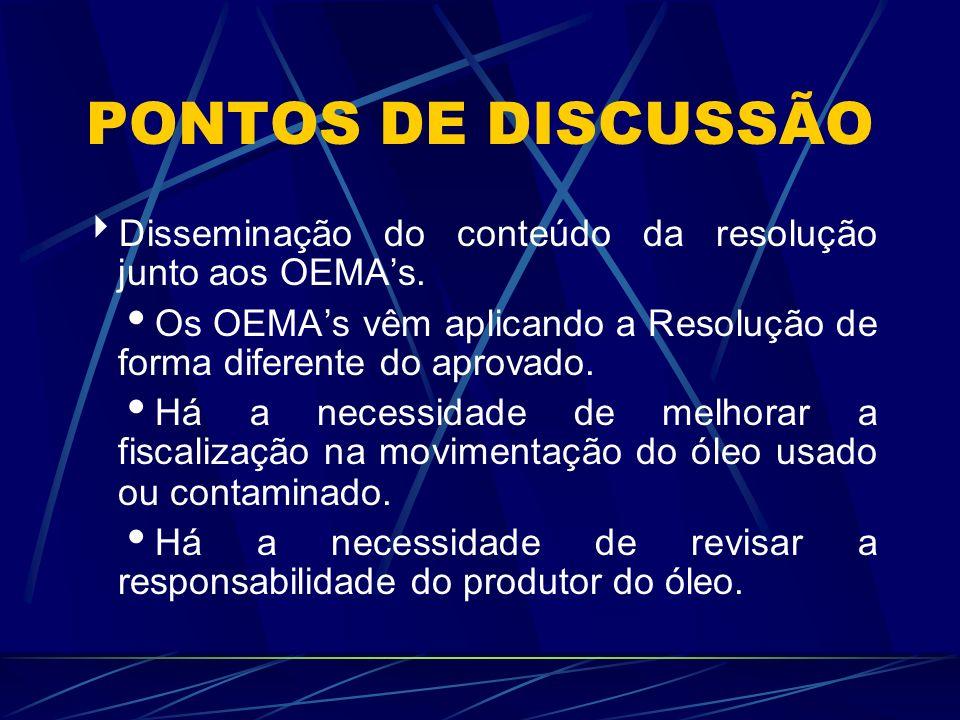 PONTOS DE DISCUSSÃO Disseminação do conteúdo da resolução junto aos OEMAs. Os OEMAs vêm aplicando a Resolução de forma diferente do aprovado. Há a nec