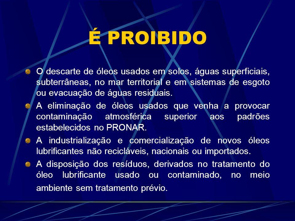 PONTOS DE DISCUSSÃO O percentual de recolhimento do óleo usado ou contaminado.