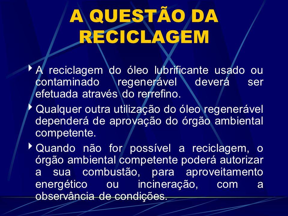 PONTOS DE DISCUSSÃO Disseminação do conteúdo da resolução junto aos OEMAs.