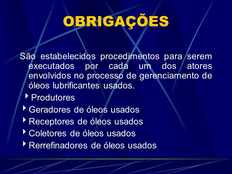 OBRIGAÇÕES São estabelecidos procedimentos para serem executados por cada um dos atores envolvidos no processo de gerenciamento de óleos lubrificantes