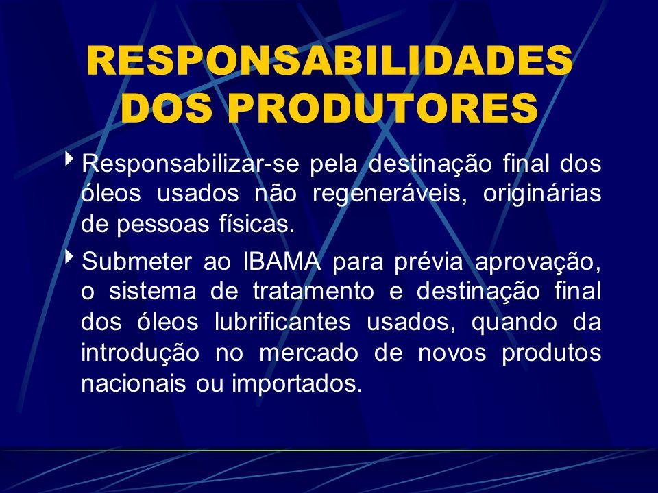 RESPONSABILIDADES DOS PRODUTORES Responsabilizar-se pela destinação final dos óleos usados não regeneráveis, originárias de pessoas físicas. Submeter