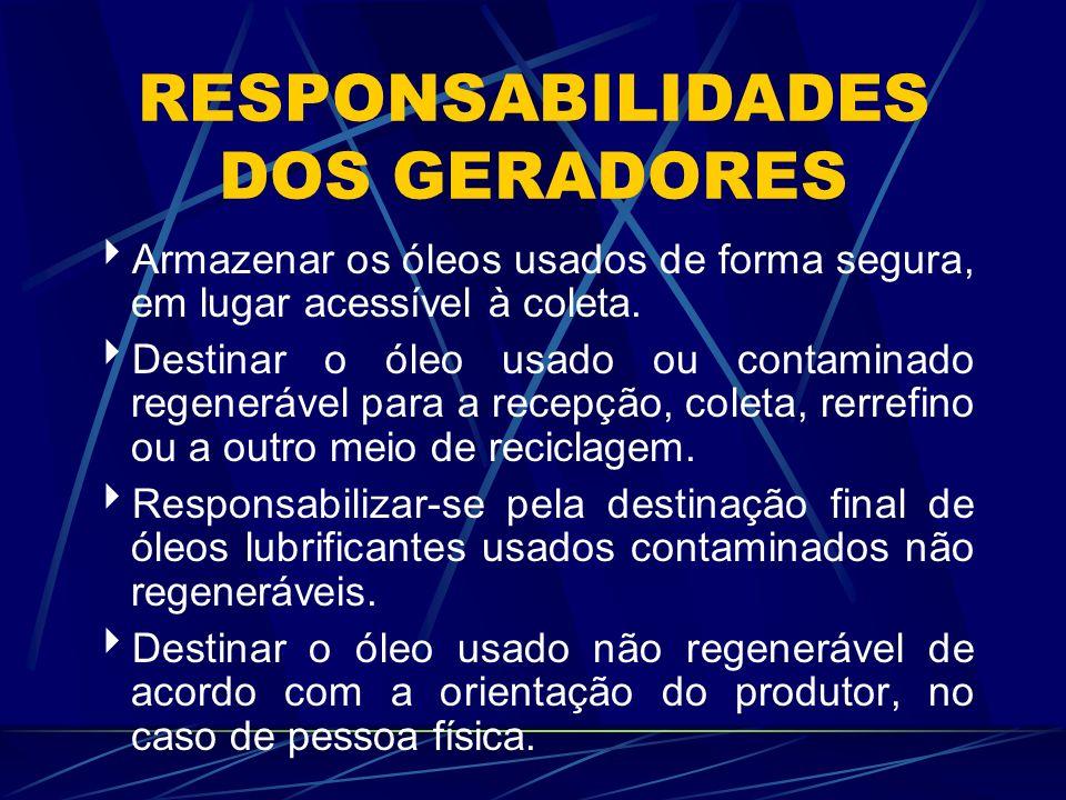 RESPONSABILIDADES DOS RECEPTORES Alienar o óleo lubrificante contaminado ou regenerável exclusivamente para o coletor o rerrefinador autorizado.