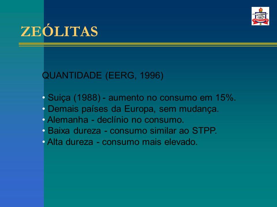 ZEÓLITAS QUANTIDADE (EERG, 1996) Suiça (1988) - aumento no consumo em 15%.