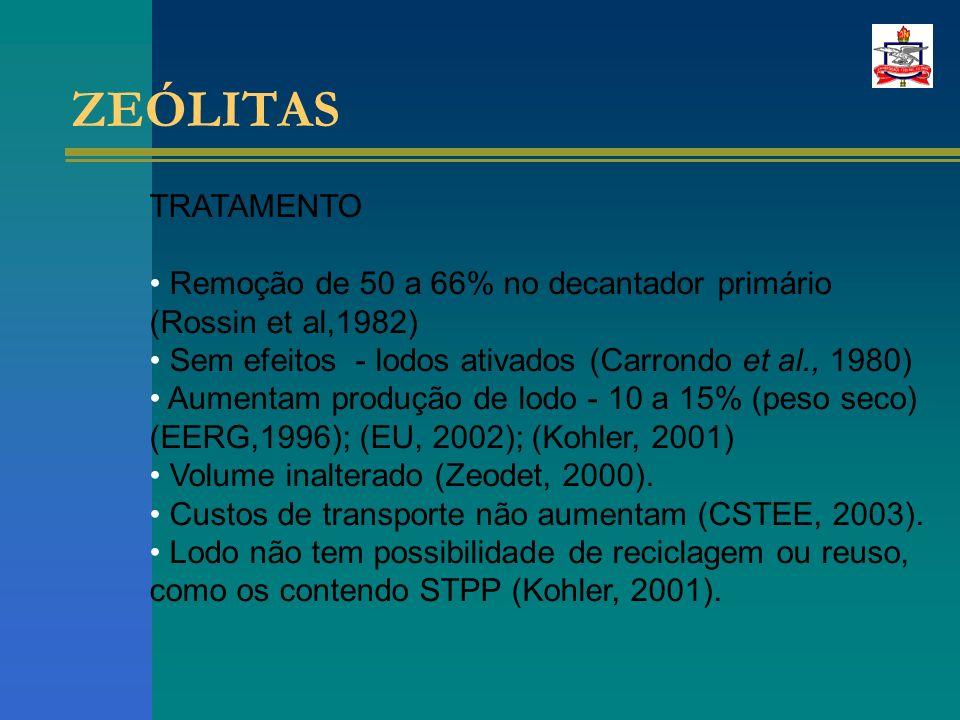 ZEÓLITAS TRATAMENTO Remoção de 50 a 66% no decantador primário (Rossin et al,1982) Sem efeitos - lodos ativados (Carrondo et al., 1980) Aumentam produção de lodo - 10 a 15% (peso seco) (EERG,1996); (EU, 2002); (Kohler, 2001) Volume inalterado (Zeodet, 2000).