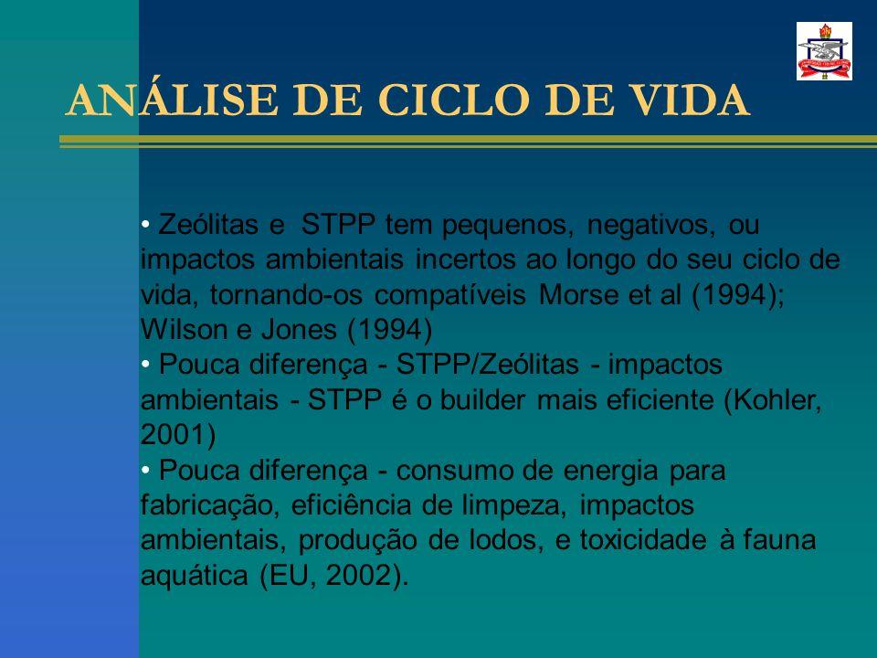 ANÁLISE DE CICLO DE VIDA Zeólitas e STPP tem pequenos, negativos, ou impactos ambientais incertos ao longo do seu ciclo de vida, tornando-os compatíveis Morse et al (1994); Wilson e Jones (1994) Pouca diferença - STPP/Zeólitas - impactos ambientais - STPP é o builder mais eficiente (Kohler, 2001) Pouca diferença - consumo de energia para fabricação, eficiência de limpeza, impactos ambientais, produção de lodos, e toxicidade à fauna aquática (EU, 2002).